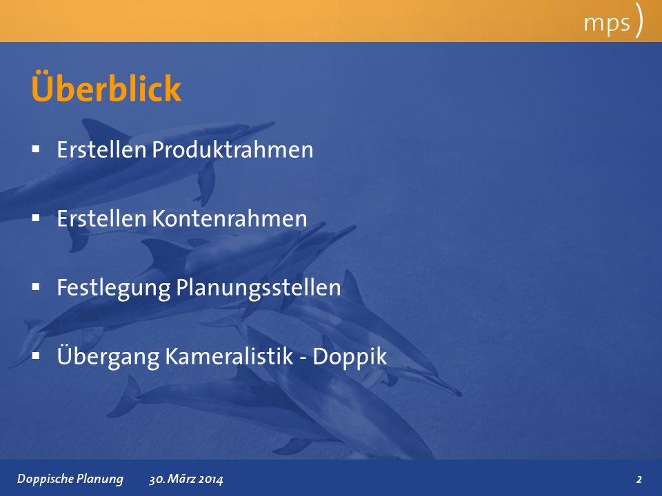 Präsentationstitel 30. März 2014 Überblick mps ) Erstellen Produktrahmen Erstellen Kontenrahmen Festlegung Planungsstellen Übergang Kameralistik - Dop
