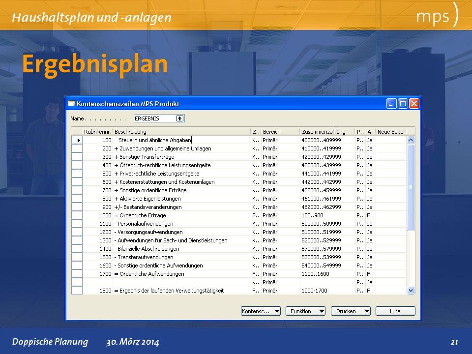 Präsentationstitel 30. März 2014 Ergebnisplan mps ) Haushaltsplan und -anlagen 21Doppische Planung30. März 2014