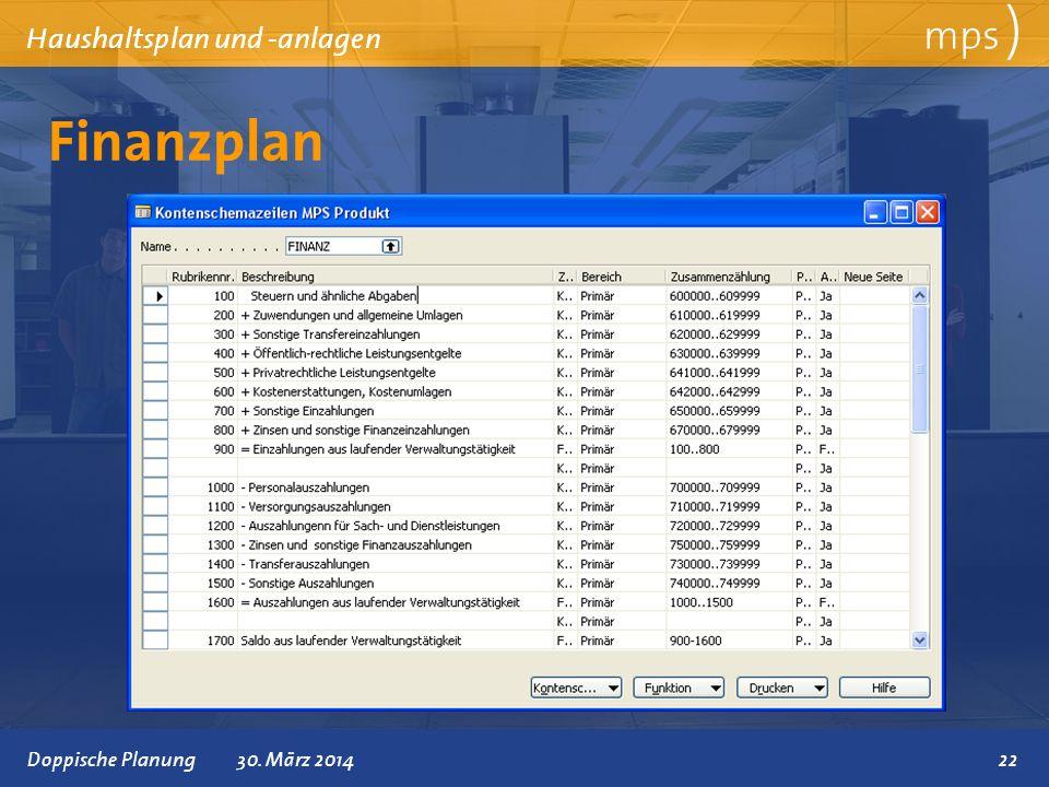 Präsentationstitel 30. März 2014 Finanzplan mps ) Haushaltsplan und -anlagen 22Doppische Planung30. März 2014