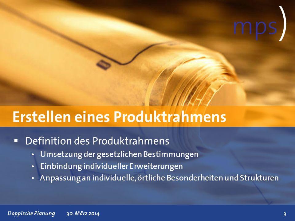 Präsentationstitel 30. März 2014 Definition des Produktrahmens Umsetzung der gesetzlichen Bestimmungen Einbindung individueller Erweiterungen Anpassun