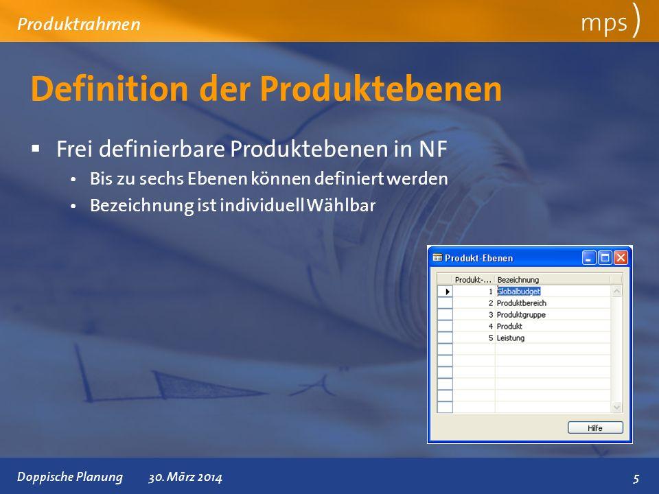 Präsentationstitel 30. März 2014 Definition der Produktebenen mps ) Produktrahmen Frei definierbare Produktebenen in NF Bis zu sechs Ebenen können def