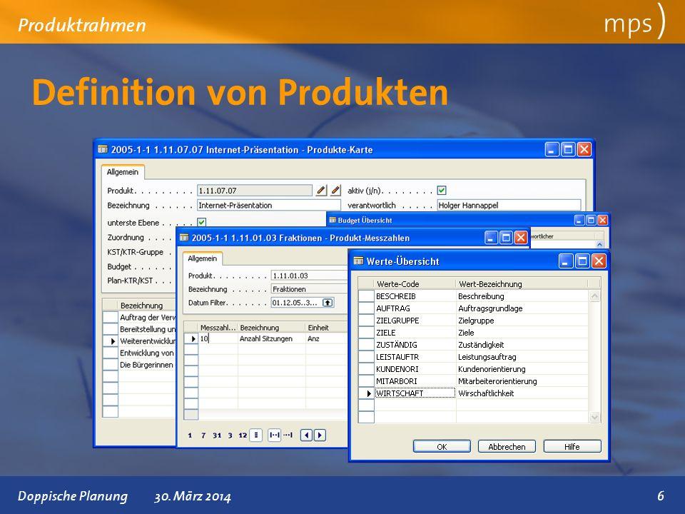 Präsentationstitel 30. März 2014 Definition von Produkten mps ) Produktrahmen 6Doppische Planung30. März 2014