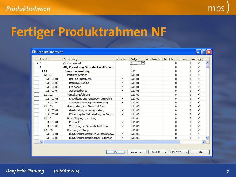Präsentationstitel 30.März 201418 Haushaltsplan und –anlagen (Doppik) mps ) Doppische Planung30.