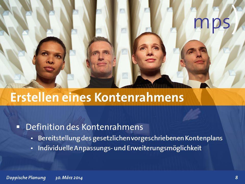 Präsentationstitel 30.März 2014 Kommunaler Kontenrahmen mps ) Kontenrahmen 9Doppische Planung30.