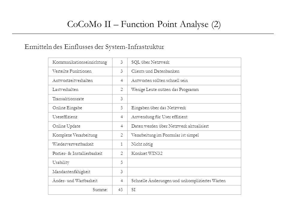 CoCoMo II – Function Point Analyse (2) Ermitteln des Einflusses der System-Infrastruktur Kommunikationseinrichtung3SQL über Netzwerk Verteilte Funktio