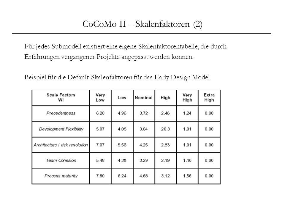 CoCoMo II – Skalenfaktoren (2) Für jedes Submodell existiert eine eigene Skalenfaktorentabelle, die durch Erfahrungen vergangener Projekte angepasst w
