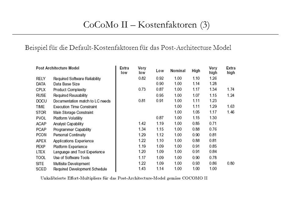 CoCoMo II – Kostenfaktoren (3) Beispiel für die Default-Kostenfaktoren für das Post-Architecture Model