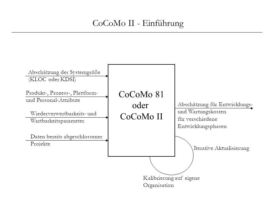 CoCoMo II - Einführung CoCoMo 81 oder CoCoMo II Abschätzung der Systemgröße (KLOC oder KDSI) Produkt-, Prozess-, Plattform- und Personal-Attribute Wie