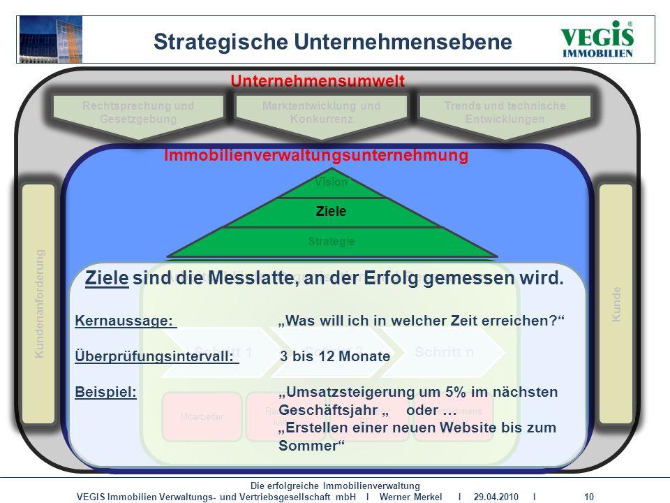 Die erfolgreiche Immobilienverwaltung VEGIS Immobilien Verwaltungs- und Vertriebsgesellschaft mbH I Werner Merkel I 29.04.2010 I 10 Unternehmensumwelt