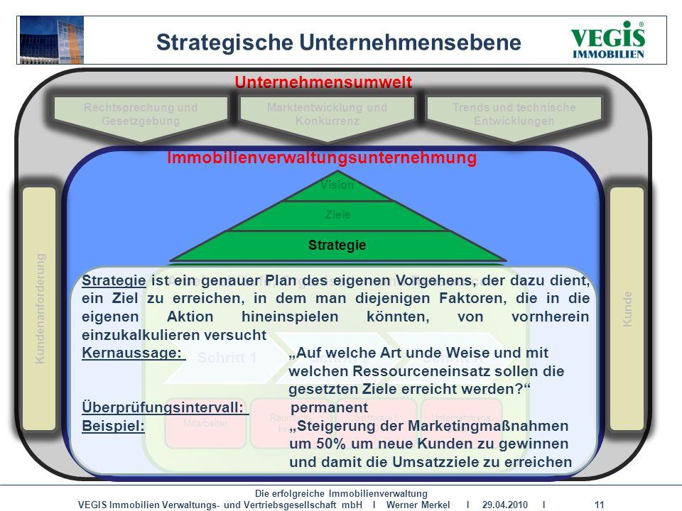 Die erfolgreiche Immobilienverwaltung VEGIS Immobilien Verwaltungs- und Vertriebsgesellschaft mbH I Werner Merkel I 29.04.2010 I 11 Unternehmensumwelt