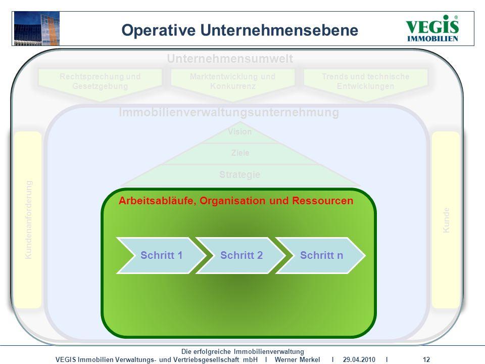 Die erfolgreiche Immobilienverwaltung VEGIS Immobilien Verwaltungs- und Vertriebsgesellschaft mbH I Werner Merkel I 29.04.2010 I 12 Unternehmensumwelt