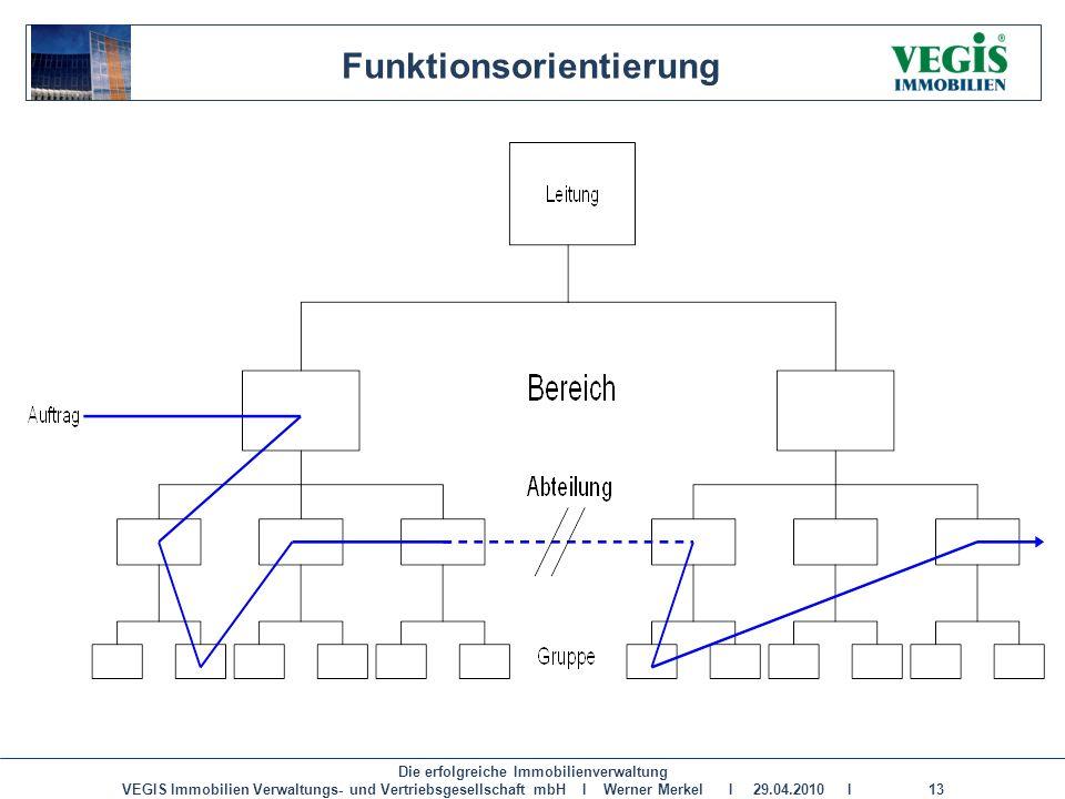 Die erfolgreiche Immobilienverwaltung VEGIS Immobilien Verwaltungs- und Vertriebsgesellschaft mbH I Werner Merkel I 29.04.2010 I 13 Funktionsorientier