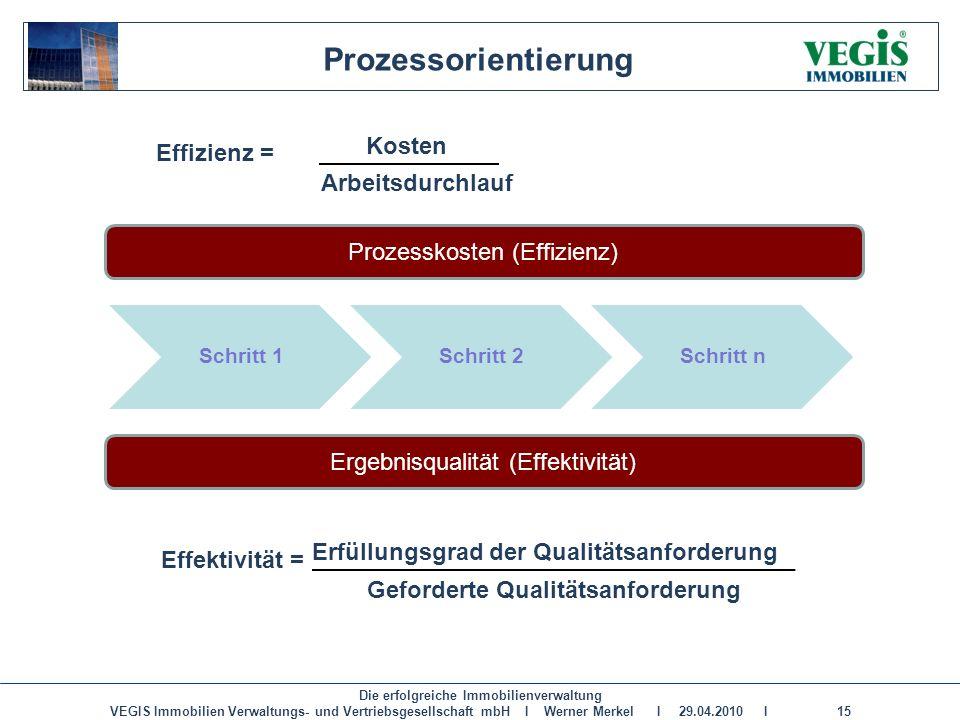 Die erfolgreiche Immobilienverwaltung VEGIS Immobilien Verwaltungs- und Vertriebsgesellschaft mbH I Werner Merkel I 29.04.2010 I 15 Schritt 1Schritt 2