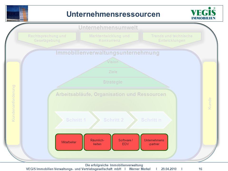 Die erfolgreiche Immobilienverwaltung VEGIS Immobilien Verwaltungs- und Vertriebsgesellschaft mbH I Werner Merkel I 29.04.2010 I 16 Unternehmensumwelt