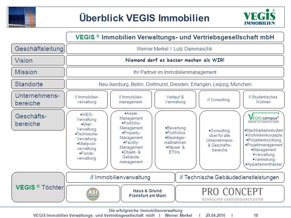 Die erfolgreiche Immobilienverwaltung VEGIS Immobilien Verwaltungs- und Vertriebsgesellschaft mbH I Werner Merkel I 29.04.2010 I 18 Machbarkeitsstudie