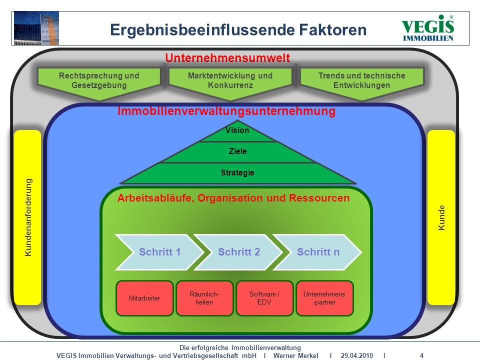 Die erfolgreiche Immobilienverwaltung VEGIS Immobilien Verwaltungs- und Vertriebsgesellschaft mbH I Werner Merkel I 29.04.2010 I 4 Unternehmensumwelt