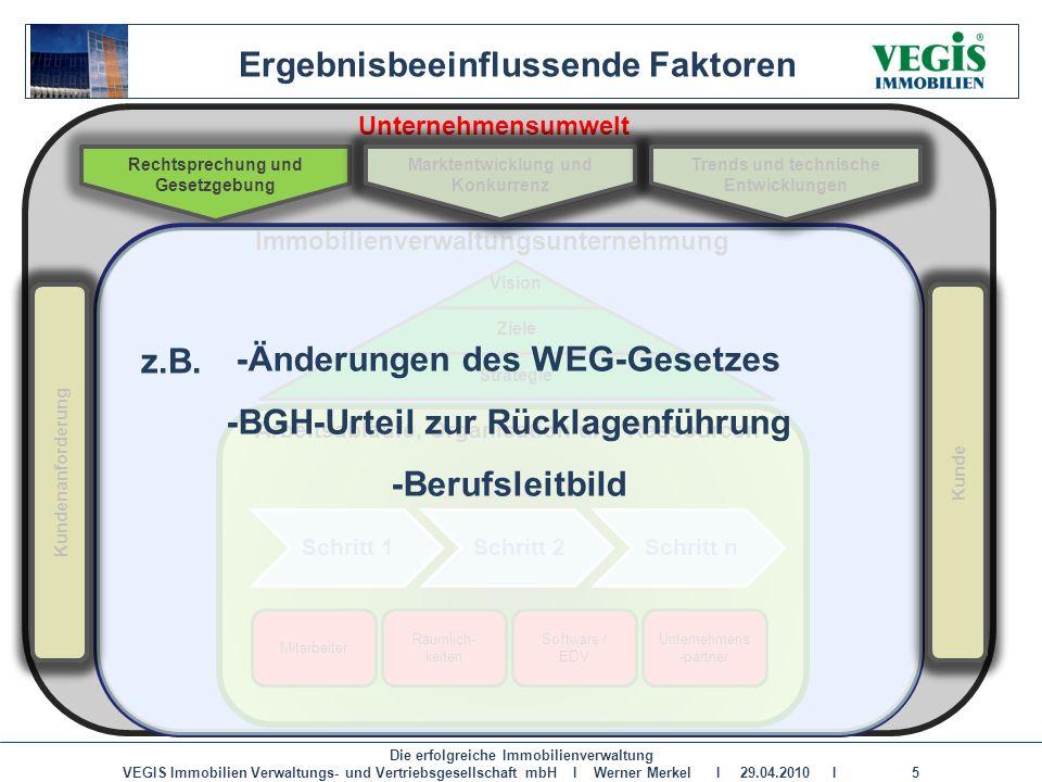 Die erfolgreiche Immobilienverwaltung VEGIS Immobilien Verwaltungs- und Vertriebsgesellschaft mbH I Werner Merkel I 29.04.2010 I 5 Unternehmensumwelt