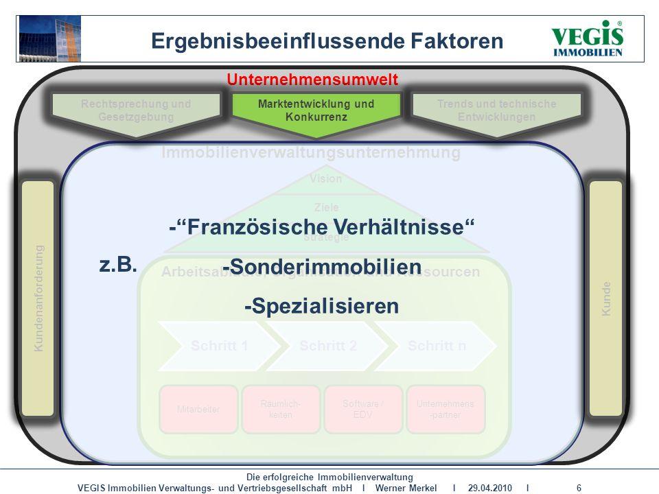 Die erfolgreiche Immobilienverwaltung VEGIS Immobilien Verwaltungs- und Vertriebsgesellschaft mbH I Werner Merkel I 29.04.2010 I 6 Unternehmensumwelt