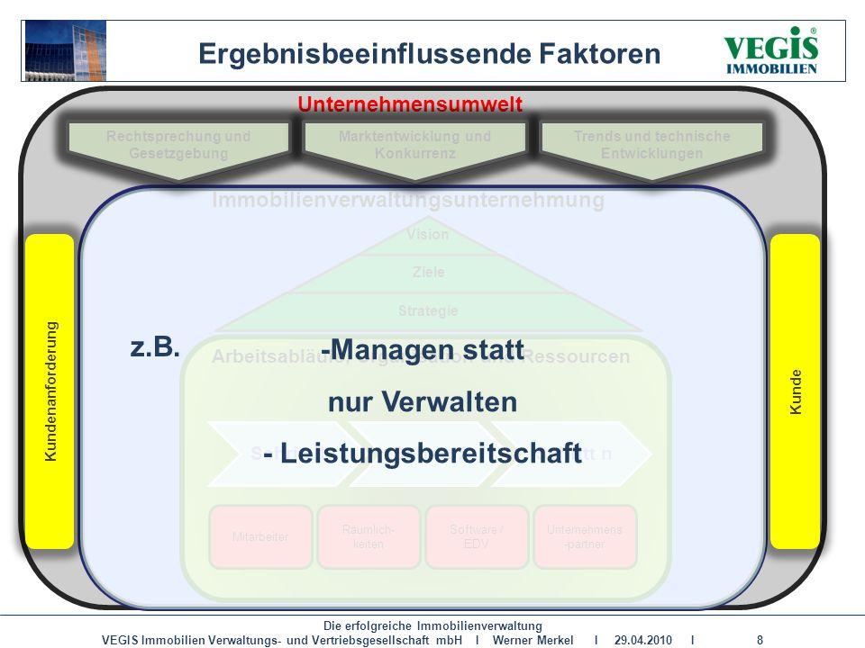 Die erfolgreiche Immobilienverwaltung VEGIS Immobilien Verwaltungs- und Vertriebsgesellschaft mbH I Werner Merkel I 29.04.2010 I 8 Unternehmensumwelt