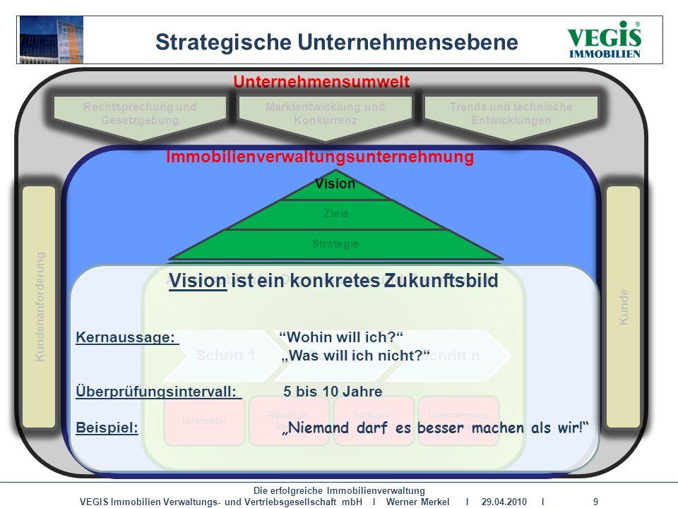 Die erfolgreiche Immobilienverwaltung VEGIS Immobilien Verwaltungs- und Vertriebsgesellschaft mbH I Werner Merkel I 29.04.2010 I 9 Unternehmensumwelt