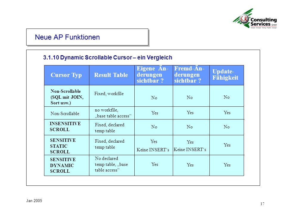 17 Jan 2005 3.1.10 Dynamic Scrollable Cursor – ein Vergleich Neue AP Funktionen Cursor TypResult Table Eigene Än- derungen sichtbar ? Fremd-Än- derung