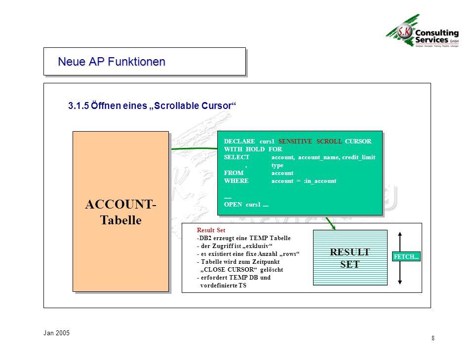 8 Jan 2005 Result Set -DB2 erzeugt eine TEMP Tabelle - der Zugriff ist exklusiv - es existiert eine fixe Anzahl rows - Tabelle wird zum Zeitpunkt CLOSE CURSOR gelöscht - erfordert TEMP DB und vordefinierte TS RESULT SET FETCH...