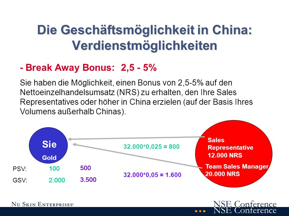 NSE Conference Die Geschäftsmöglichkeit in China: Verdienstmöglichkeiten - Break Away Bonus: 2,5 - 5% Sie haben die Möglichkeit, einen Bonus von 2,5-5% auf den Nettoeinzelhandelsumsatz (NRS) zu erhalten, den Ihre Sales Representatives oder höher in China erzielen (auf der Basis Ihres Volumens außerhalb Chinas).