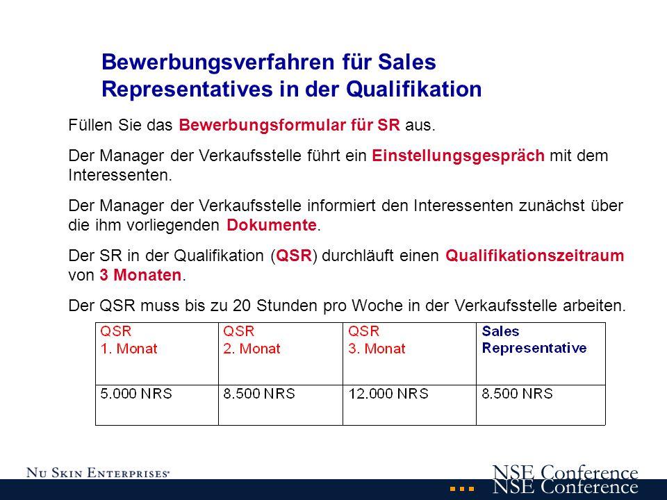 Bewerbungsverfahren für Sales Representatives in der Qualifikation Füllen Sie das Bewerbungsformular für SR aus.