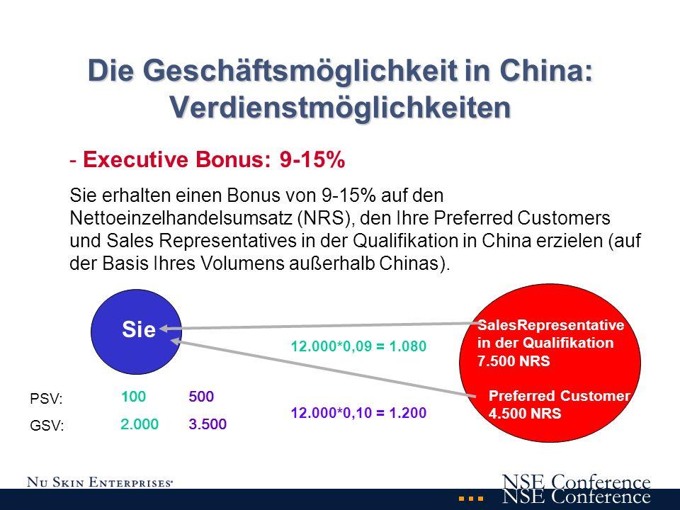 Die Geschäftsmöglichkeit in China: Verdienstmöglichkeiten - Executive Bonus: 9-15% Sie erhalten einen Bonus von 9-15% auf den Nettoeinzelhandelsumsatz (NRS), den Ihre Preferred Customers und Sales Representatives in der Qualifikation in China erzielen (auf der Basis Ihres Volumens außerhalb Chinas).