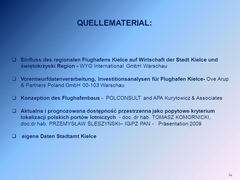 14 Einfluss des regionalen Flughafens Kielce auf Wirtschaft der Stadt Kielce und świętokrzyski Region - WYG International GmbH Warschau Vorentwurfdate