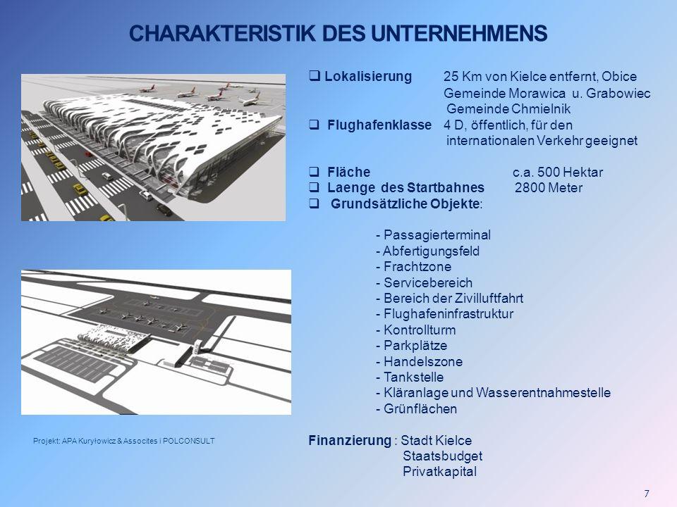 Konzeption des Flughafenbaus Projekt: APA Kuryłowicz & Assocites i POLCONSULT 8