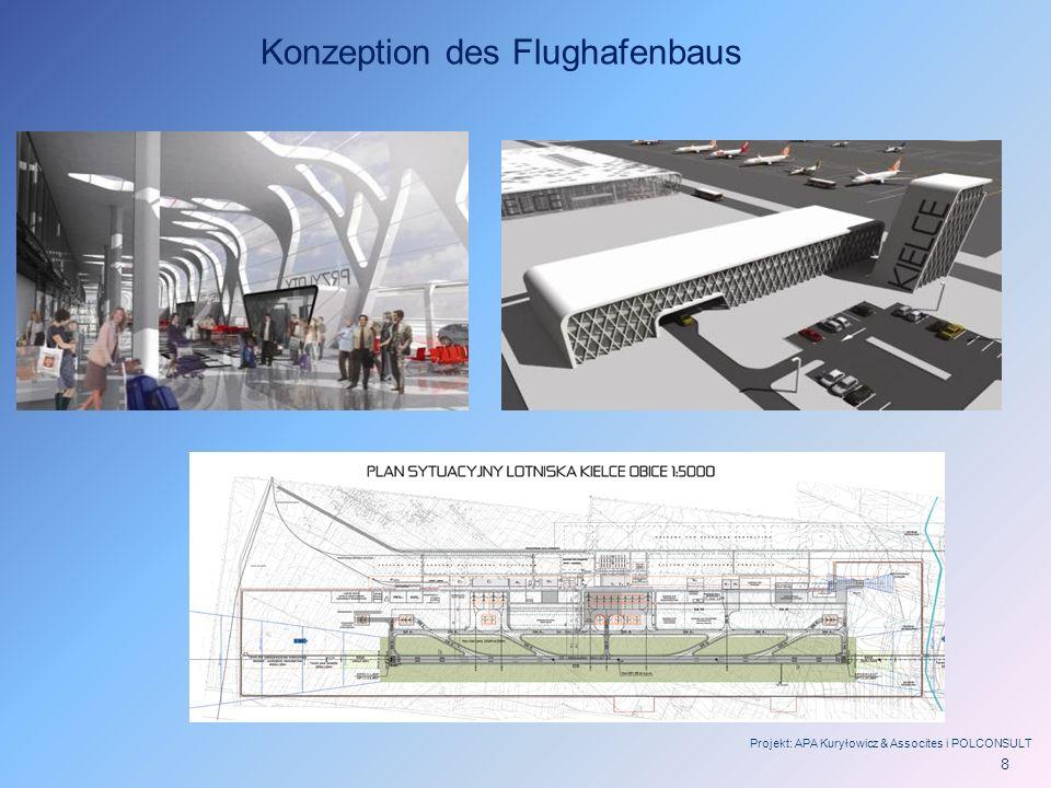 CARGO Kielce – Möglichkeiten der gewählten Lokalisierung Möglichkeit über 24 Std.