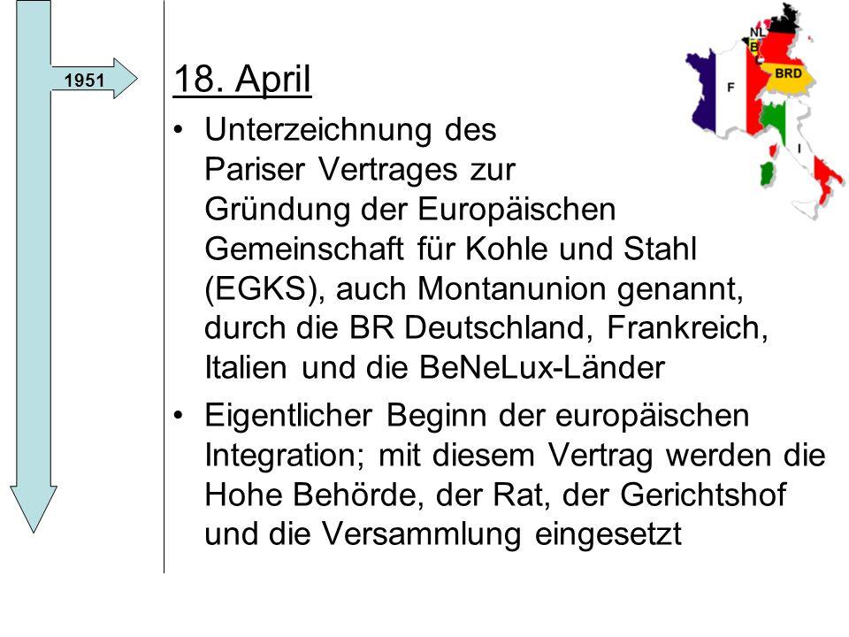 1.Juni Nee (Nein) Die Niederländer lehnen in einem Referendum ebenfalls den Verfassungsvertrag ab.