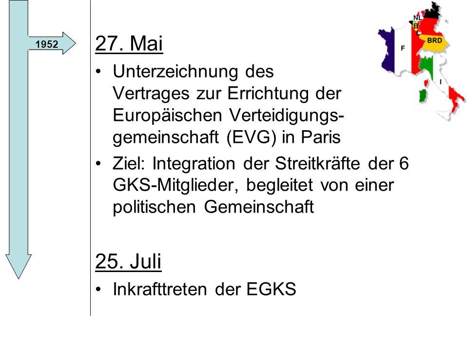 22.April Unterzeichnung des Vertrags von Luxemburg.