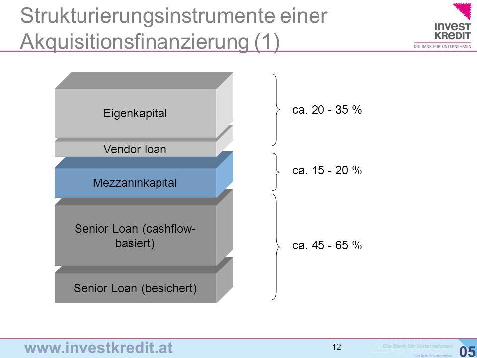 13 > Mezzaninkapital > nachrangiges, risikotragendes Kapital mit fixer Verzinsung und Wertsteigerungskomponente (Equity Kicker) > erwartete Rendite ca.