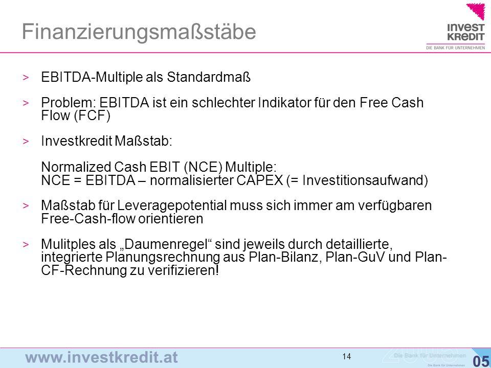 15 Kriterien einer Akquisitionsfinanzierung > Stabile und nachhaltige Free Cashflows des Targets zur Bedienung der Akquisitionsfinanzierung > Multiples > Senior Debt: max.