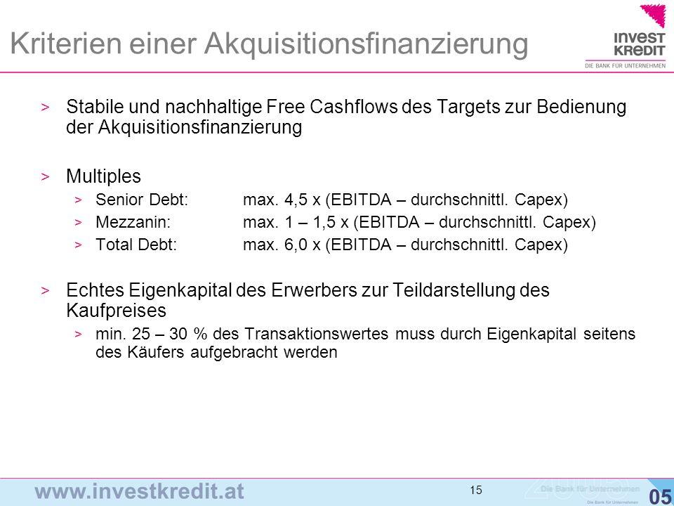 16 Finanzierungsmultiples