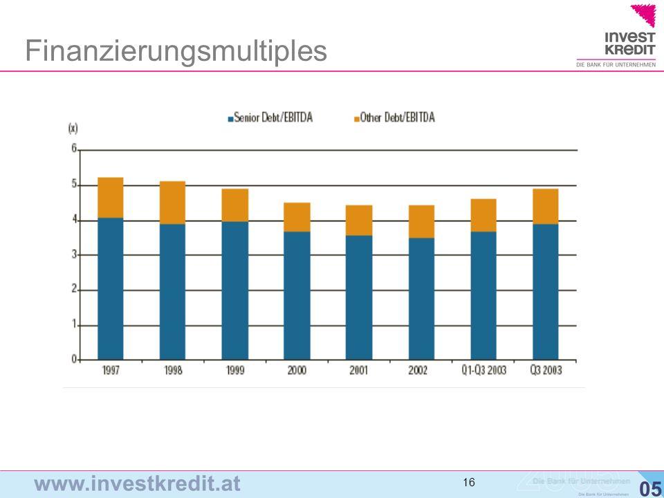 17 Financials des Targets (Mio.