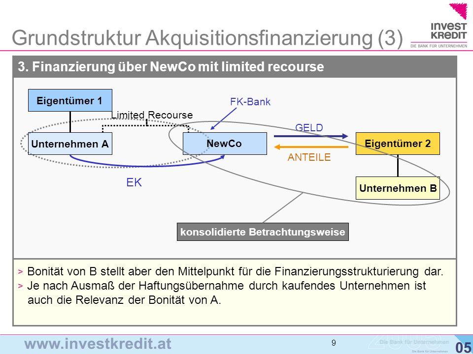 10 4.Finanzierung über NewCo auf non-recourse Basis (Sicherheits- u.