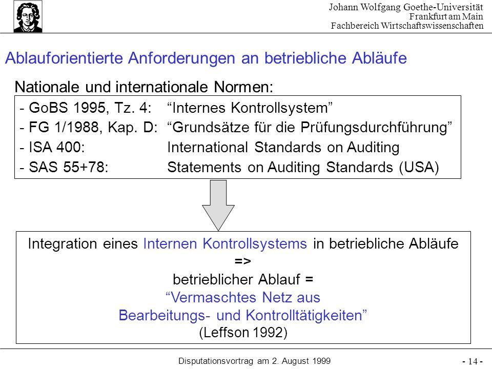 Johann Wolfgang Goethe-Universität Frankfurt am Main Fachbereich Wirtschaftswissenschaften Disputationsvortrag am 2. August 1999 - 14 - Integration ei