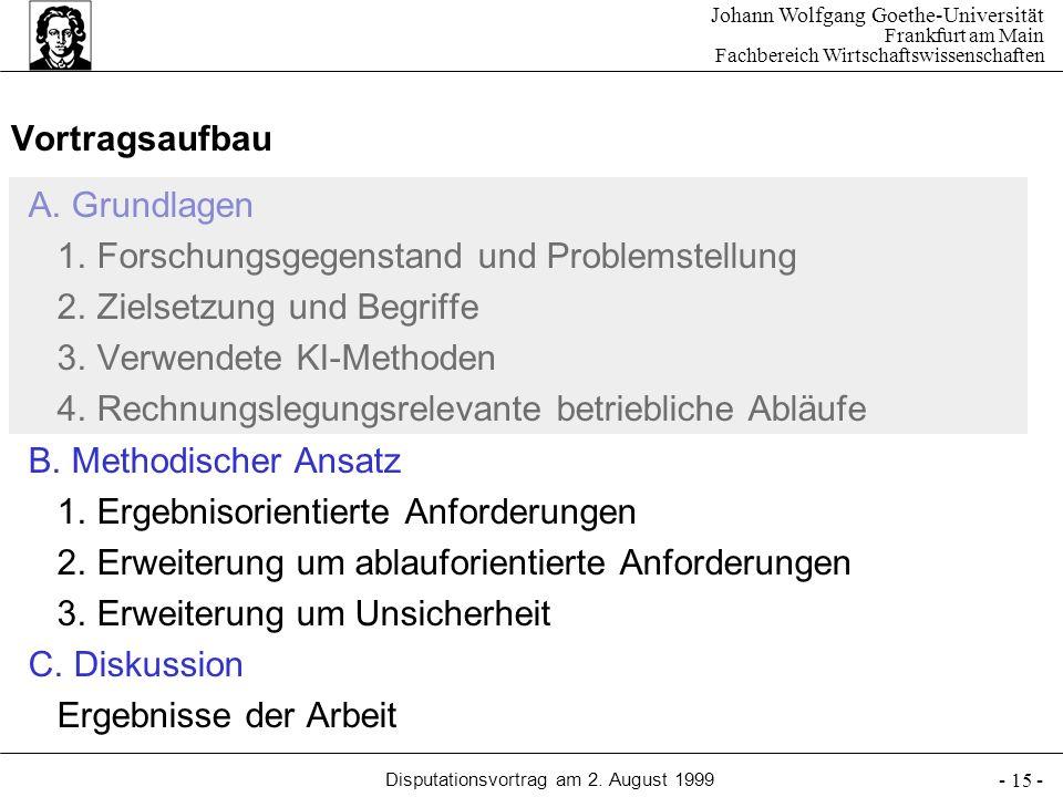Johann Wolfgang Goethe-Universität Frankfurt am Main Fachbereich Wirtschaftswissenschaften Disputationsvortrag am 2. August 1999 - 15 - Vortragsaufbau