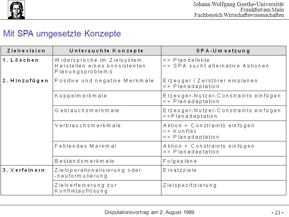 Johann Wolfgang Goethe-Universität Frankfurt am Main Fachbereich Wirtschaftswissenschaften Disputationsvortrag am 2. August 1999 - 21 - Mit SPA umgese
