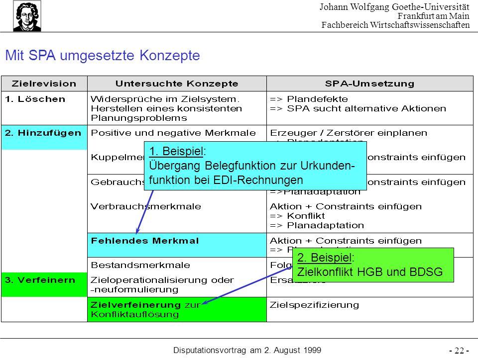 Johann Wolfgang Goethe-Universität Frankfurt am Main Fachbereich Wirtschaftswissenschaften Disputationsvortrag am 2. August 1999 - 22 - 1. Beispiel: Ü