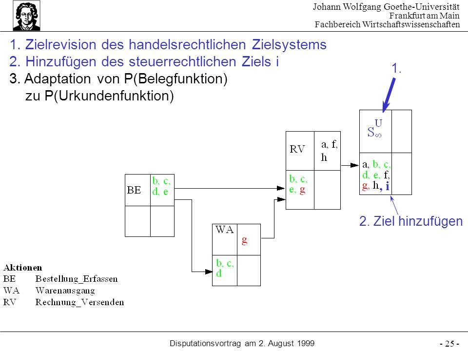 Johann Wolfgang Goethe-Universität Frankfurt am Main Fachbereich Wirtschaftswissenschaften Disputationsvortrag am 2. August 1999 - 25 - 1. Zielrevisio