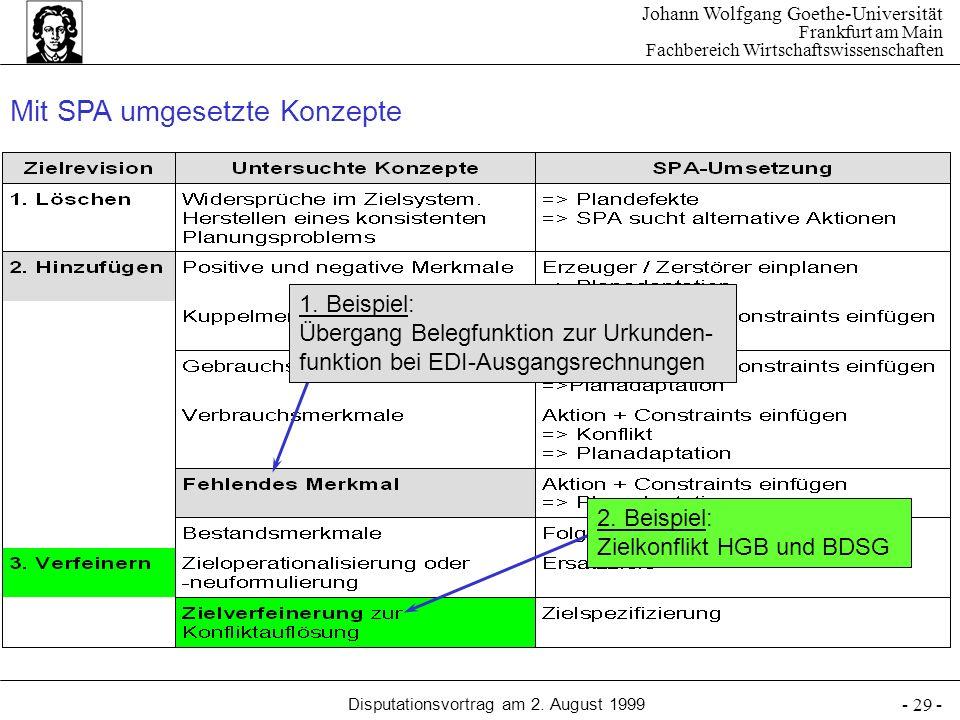 Johann Wolfgang Goethe-Universität Frankfurt am Main Fachbereich Wirtschaftswissenschaften Disputationsvortrag am 2. August 1999 - 29 - 1. Beispiel: Ü