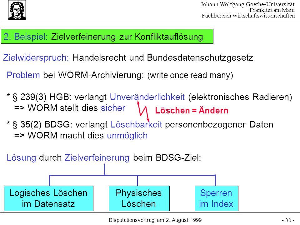 Johann Wolfgang Goethe-Universität Frankfurt am Main Fachbereich Wirtschaftswissenschaften Disputationsvortrag am 2. August 1999 - 30 - 2. Beispiel: Z