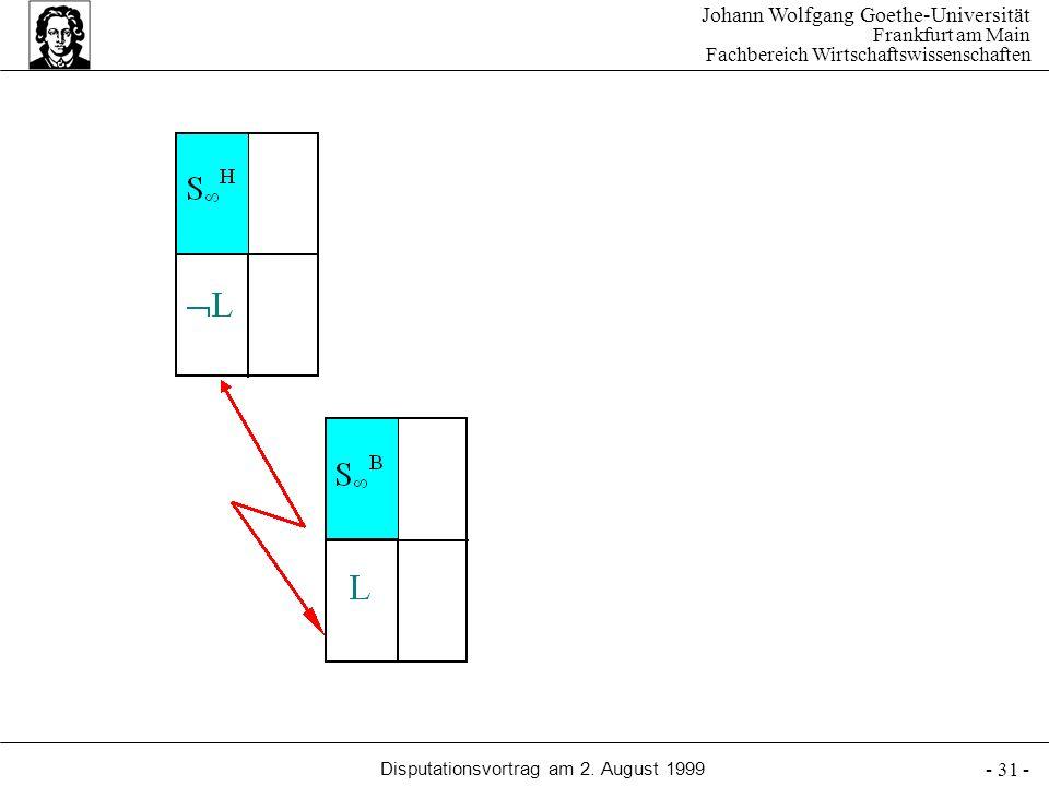 Johann Wolfgang Goethe-Universität Frankfurt am Main Fachbereich Wirtschaftswissenschaften Disputationsvortrag am 2. August 1999 - 31 -