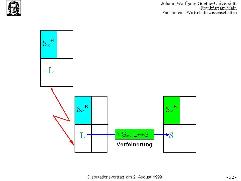 Johann Wolfgang Goethe-Universität Frankfurt am Main Fachbereich Wirtschaftswissenschaften Disputationsvortrag am 2. August 1999 - 32 -