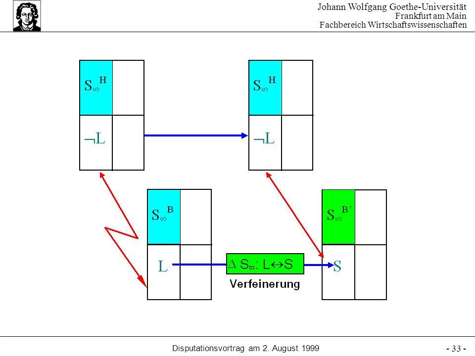 Johann Wolfgang Goethe-Universität Frankfurt am Main Fachbereich Wirtschaftswissenschaften Disputationsvortrag am 2. August 1999 - 33 -