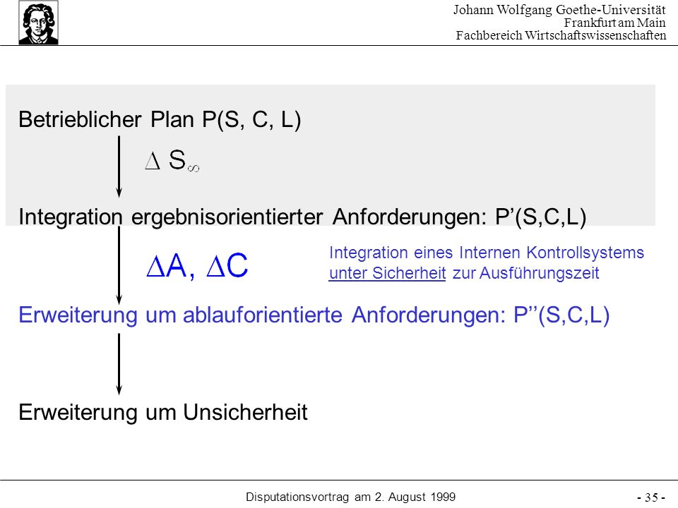 Johann Wolfgang Goethe-Universität Frankfurt am Main Fachbereich Wirtschaftswissenschaften Disputationsvortrag am 2. August 1999 - 35 - Betrieblicher
